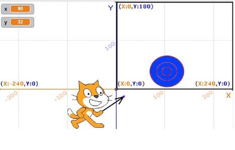Utiliser Scratch pour la liaison CM2-6ème - Ludovia Magazine | Education et outils nomades | Scoop.it