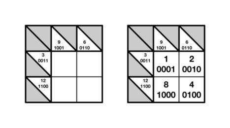Bakuro, Binary and Computational Thinking | COMPUTATIONAL THINKING and CYBERLEARNING | Scoop.it