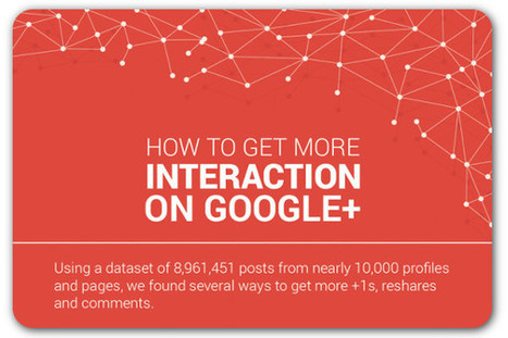 How to boost Google+ engagement | FutureSocial | Scoop.it