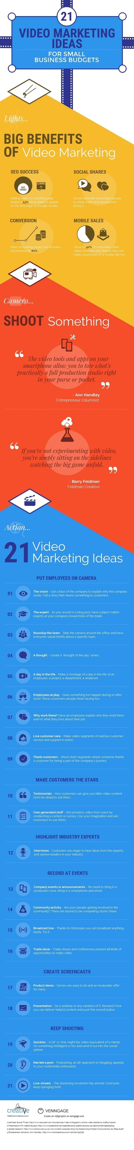 21 Video Marketing Ideas for Small-Business Budgets #Infographic | Design, social media and web resources | Scoop.it