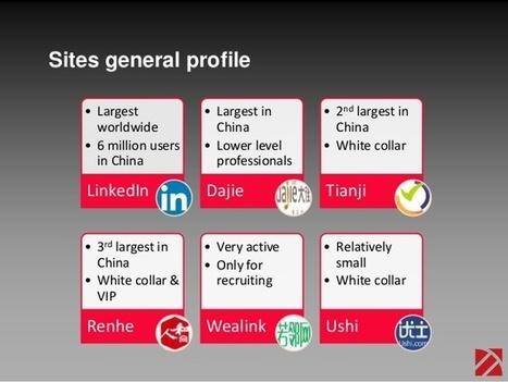 Réseaux sociaux professionnels populaires en Chine #Linkedin #Dajie #SMO | L'E-Réputation | Scoop.it