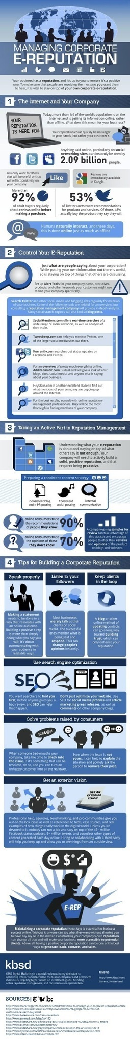 How to manage your company's online reputation (infographic) | Social Media Italy | Scoop.it