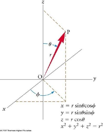 Geometría Diferencial - Alianza Superior | Geometría Diferencial | Scoop.it