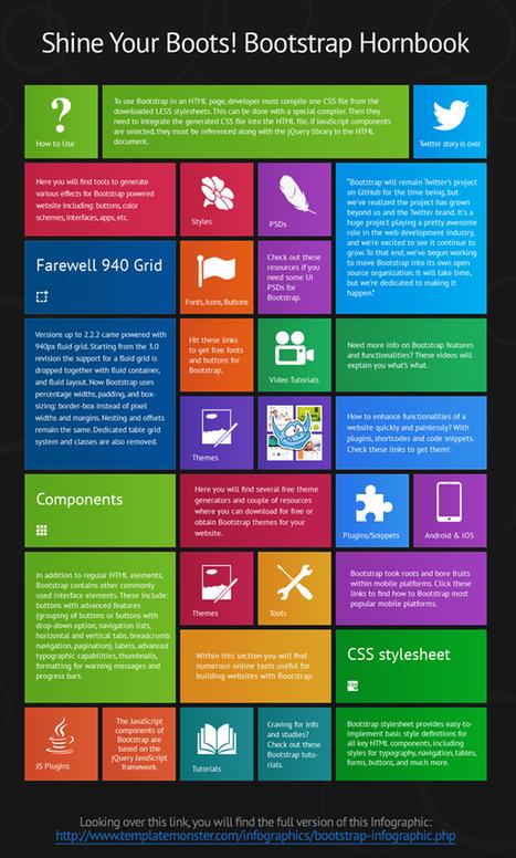 What is Bootstrap? {Infographics}   Random   Scoop.it