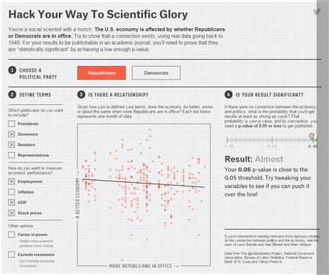 Science et statistique : errare humanum est « InternetActu.net | Open Innovation and Collaborative Research | Scoop.it