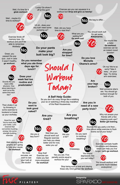 Should I Workout Today? [INFOGRAPHIC] | Cheeky Marketing | Scoop.it