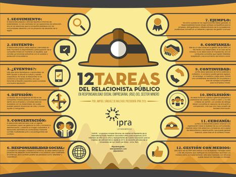 12 tareas de un Relaciones Públicas #infografia #infographic #marketing | comunicologos | Scoop.it