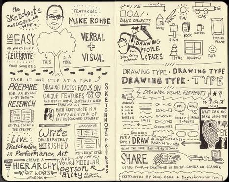 Sketchnotes of The Sketchnote Handbook Video Series » The ... | SKETCHNOTING | Scoop.it