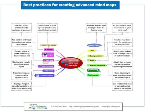 14 best practices for advanced mind maps [INFOGRAPHIC] #mindmap  @chuckfrey - Graph Lib | Art of Hosting | Scoop.it
