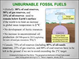 Unburnable Fossil Fuels Necessitate Zero-Carbon Goals | Sustainability Advantage | Sustain Our Earth | Scoop.it