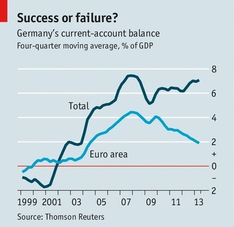 Europe's economic rules - The Economist | Markets In Action - F581 | Scoop.it
