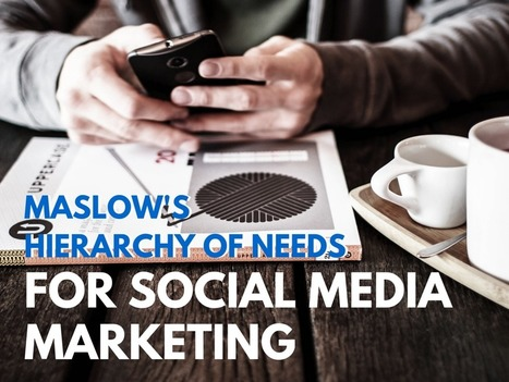 Maslow's Hierarchy of Needs for Social Media Marketing | Content Marketing | Scoop.it
