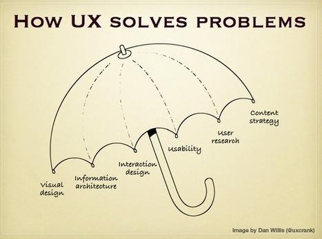 UX experiència d'usuari |Apunts Digitals | ApuntsDigitals | Scoop.it