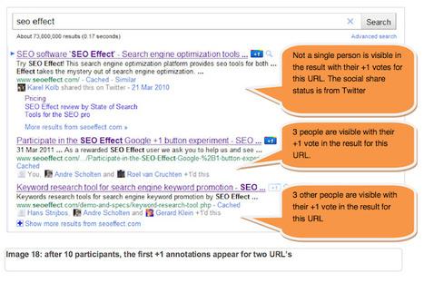 Etude : l'impact du bouton +1 sur Google - Actualité Abondance - Abondance   Google - le monde de Google   Scoop.it