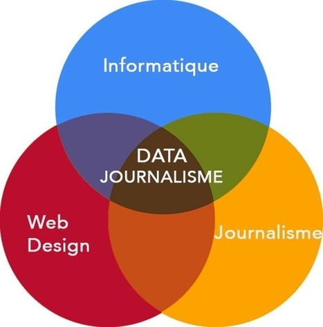 HybLab : 1ère édition de l'atelier inter-écoles de datajournalisme à Nantes | Libertés Numériques | Scoop.it