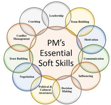 Project Manager's Essential Soft Skills | Project Management and more | Scoop.it