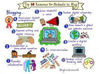 10 Reasons for Students to Blog Infographic | ConnectEd Scoops | Scoop.it