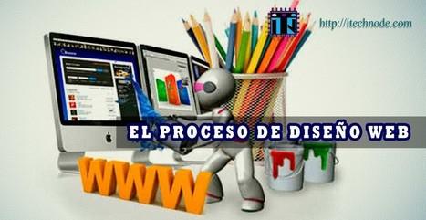 El proceso de Diseño web | WEB 3.0 | Scoop.it