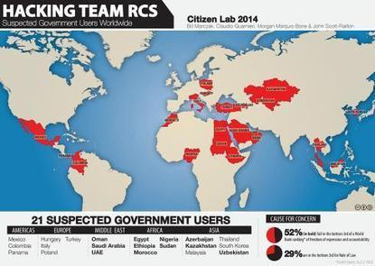 Detekt : un programme pour savoir si votre ordinateur est espionné par des gouvernements | Amnesty International | Libertalia | Scoop.it