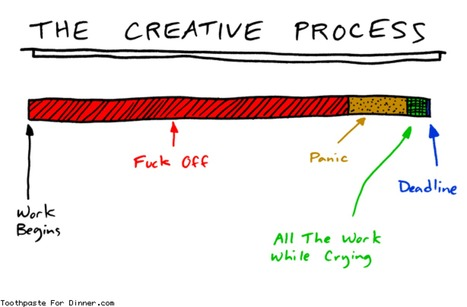 The Creative Process | Create! Words or Otherwise | Scoop.it