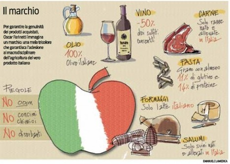 Il segreto di Farinetti: una mela tricolore anti ogm | DiVini | geography of food | Scoop.it