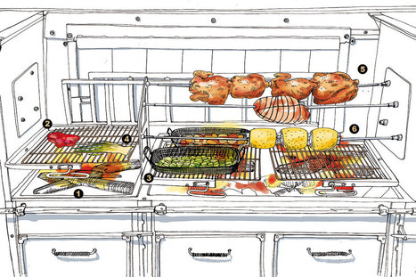 The Blueprint To Becoming A Grill Master In Less Than 5 Minutes | Healthy Lifestyle | Scoop.it