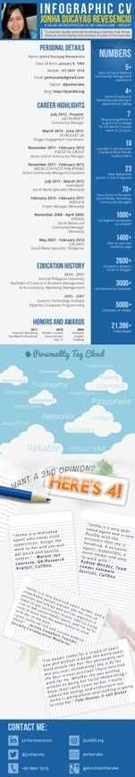 Social Media & Community Manager Resume [INFOGRAPHIC] | Errol A. Adams, J.D., M.L.S. Infographic Resumes | Scoop.it