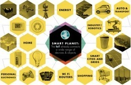 Infographic: The Internet of Things Explained - IntoMobile | The Internet of Things | Scoop.it