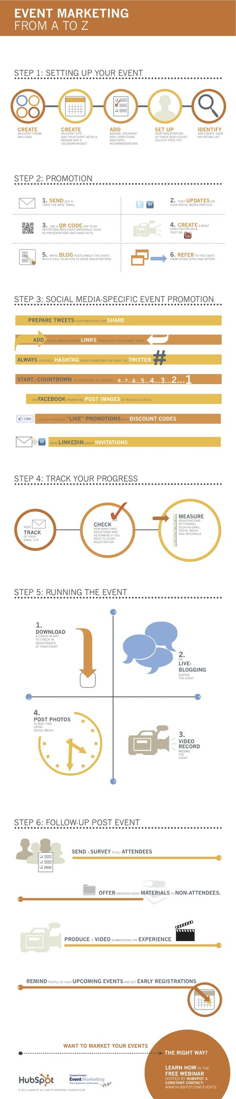 Event Marketing From A to Z [Infographic] | EPIC Infographic | Scoop.it