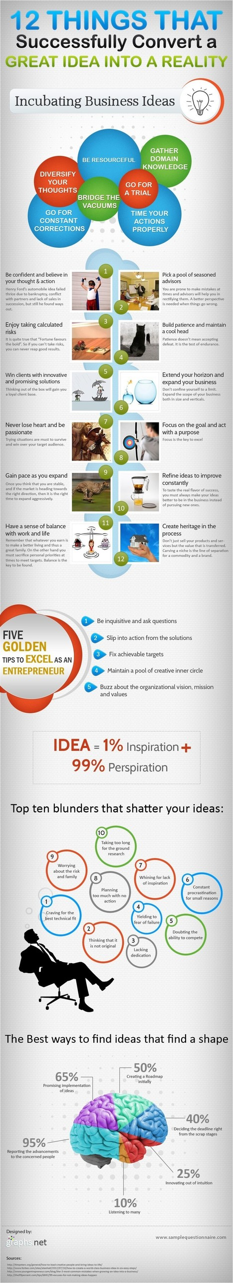 12 Successful Things to Convert Idea into Reality | All Infographics | All Infographics | Scoop.it