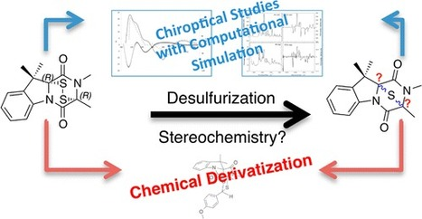 Mechanistic and Chiroptical Studies on the Desulfurization of Epidithiodioxopiperazines Reveal Universal Retention of Configuration at the Bridgehead Carbon Atoms | CHEMISTRY NEWS | Scoop.it