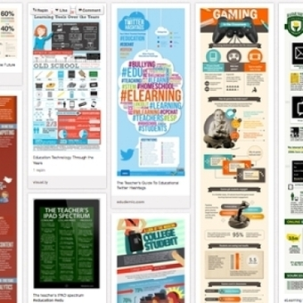 List of Free Tools to Create Infographics for your Learners | Web 2.0 Tools in the EFL Classroom | Scoop.it