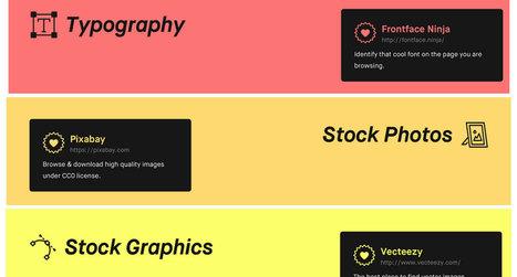 Cette infographie compile les 100 meilleures ressources en ligne pour les créatifs | Éducation, TICE, culture libre | Scoop.it