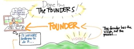 What Steve Blank Learned in a MOOC   It tools in education   Scoop.it
