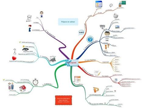 Préparez un exposé pour l'école avec une carte mentale (ou mindmap) ! | Carte Mentale ou Mind Mapping | Scoop.it