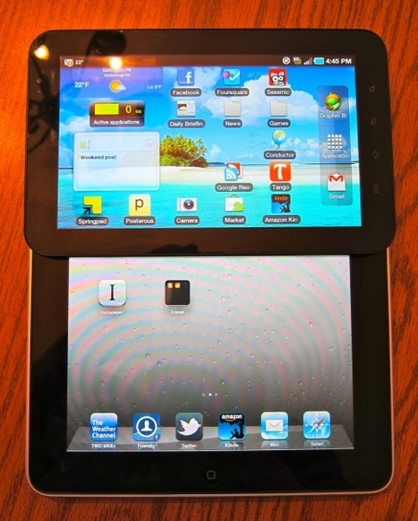 Why I Just Dumped the iPad (Hint: Size Matters): Mobile Technology News «   applenews   Scoop.it