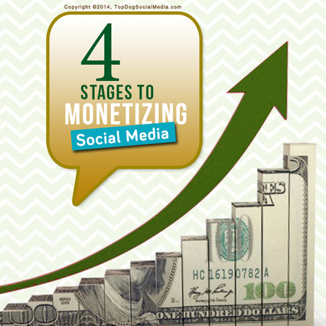 Social Selling: 4 Stages To Monetizing Social Media Marketing | Digital-News on Scoop.it today | Scoop.it