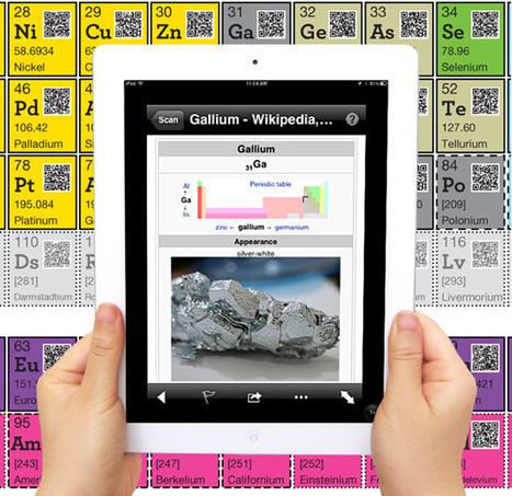 Los códigos QR agregan un nuevo elemento a la tabla periódica. | juanjo | Scoop.it