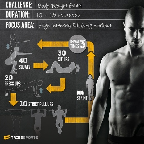 #Bodybuilding & #Fitness~ body weight workouts   Living and Living Well   Scoop.it