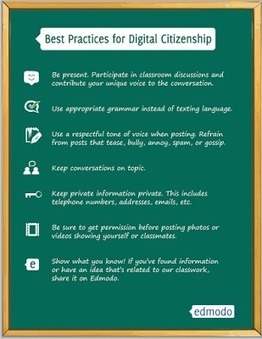 A Good Digital Citizenship Poster from Edmodo | Edmodo and Schoology | Scoop.it