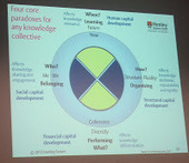 Information Literacy Weblog: Making sense of the complexity of knowledge work in organizations #i3rgu | Information Science | Scoop.it