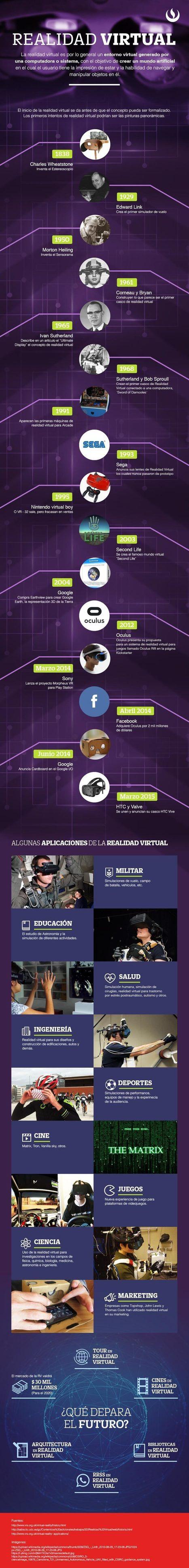 Realidad virtual | REALIDAD AUMENTADA Y ENSEÑANZA 3.0 - AUGMENTED REALITY AND TEACHING 3.0 | Scoop.it