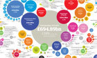Great interactive graphic on UK Government spending by department, 2011-12 | ESP Business English | Scoop.it