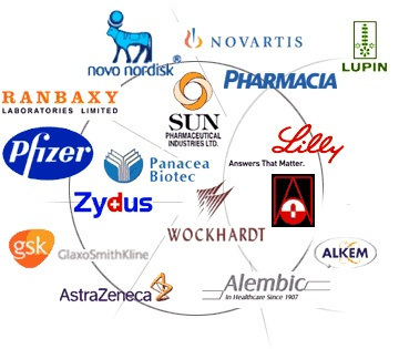 Derecho a la salud: Responsabilidad de las empresasfarmacéuticas   Empresas farmaceuticas   Scoop.it