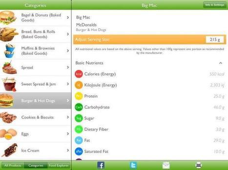 Las 6 aplicaciones para mejorar tu salud mental y física | Aplicaciones móviles: Android, IOS y otros.... | Scoop.it