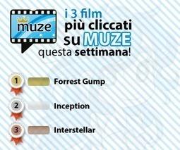 recensioni brevi dei film in uscita | recensioni film uscita | anteprime | critica film | Movies | Scoop.it