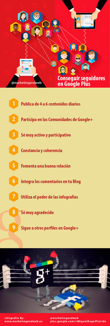 Cómo conseguir seguidores en Google + #infografia #infographic #socailmedia | Seo, Social Media Marketing | Scoop.it