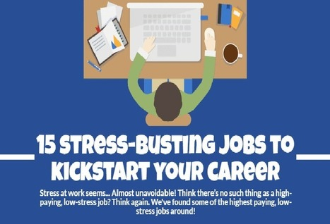 15 Low-Stress Jobs that Rank High on the Pay Scale | Latest Career News & Advice | Scoop.it