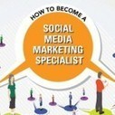 7 Essential Traits for Becoming a Social Media Specialist [Infographic] | Social Media Magazine(SMM): Social Media Content Curation & Marketing Strategies | Scoop.it