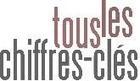 Les internautes Français et l'email en 2012 | Geeks | Scoop.it